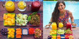 A Brief Explanation of What a Raw Food Diet Is
